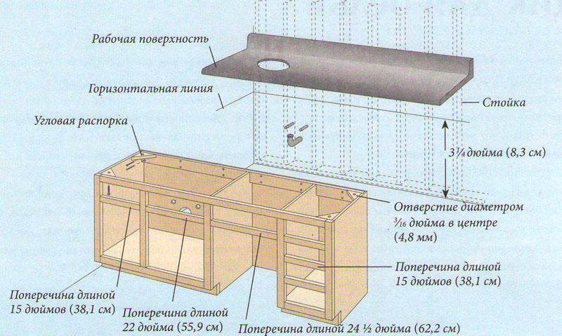 Туалетный столик своими руками iBud.ua